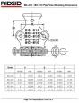 RIDGID svěrák řetězový 15-200mm